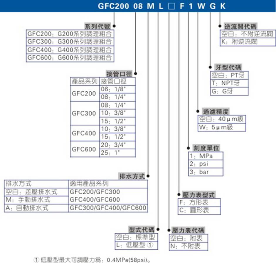 GFC系列.jpg