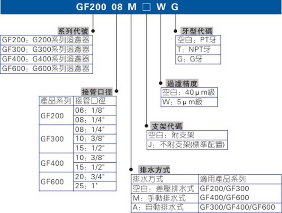GF系列.jpg