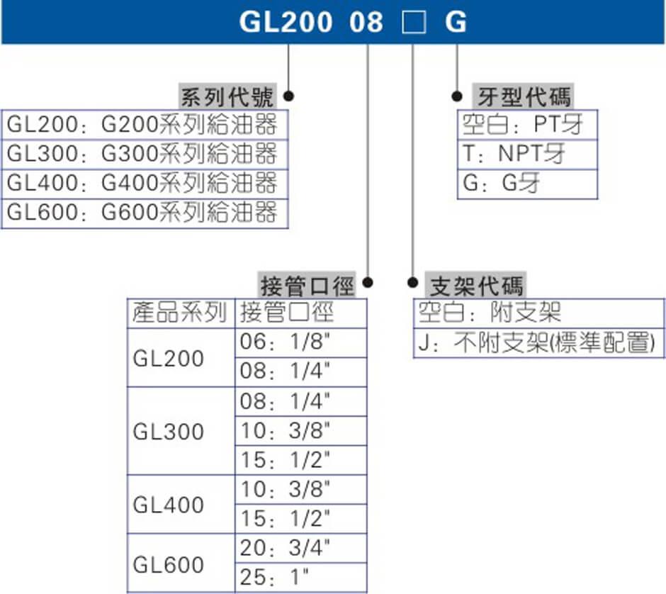 GL系列.jpg