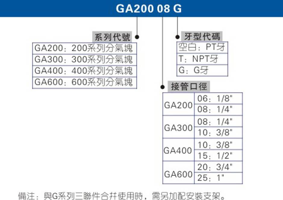 GA系列.jpg