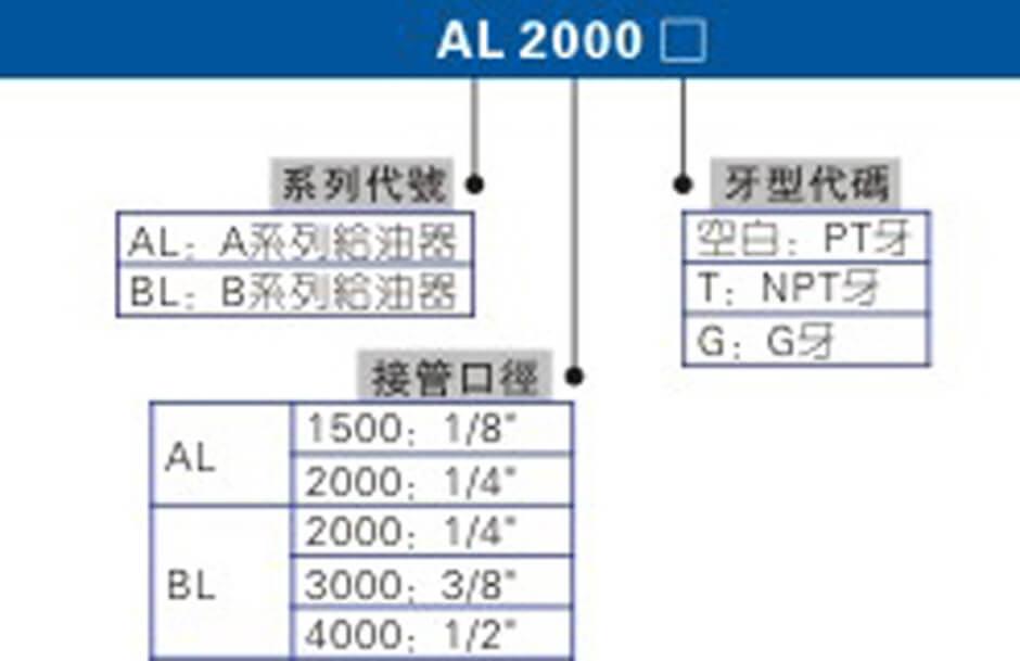 AL系列.jpg