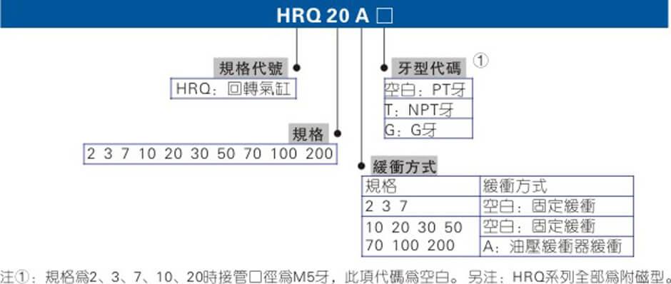 HRQ系列.jpg